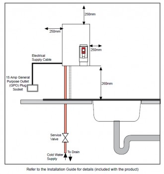 Zip hydroboil installation diagram