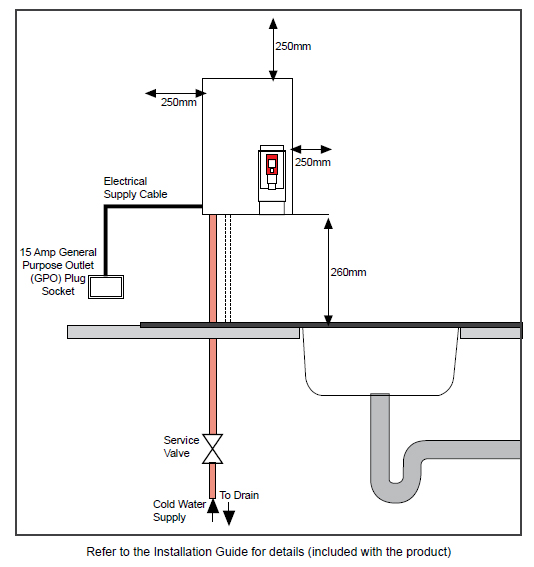 Zip installation diagram zip hydroboil above counter water boiler hot water urn wiring diagram at n-0.co