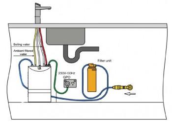 Zip Hydrotap Mini-boil Elite installation diagram