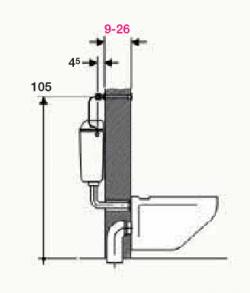 plastic cistern duct installation vandal resistant