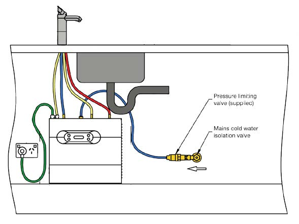 zip hydroboil compact2 installation diagram