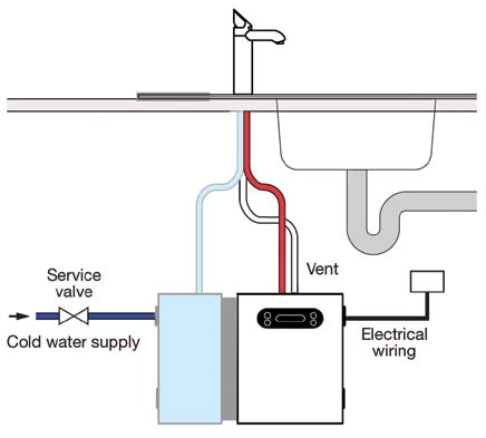 zip hydroboil G4 BCS installation diagram under counter