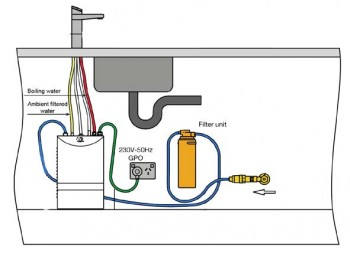 Zip Hydrotap Mini-boil Elite installation diagram