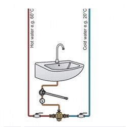 hands free basin combination system food industry